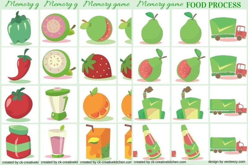 Food processing - Memory game free printables