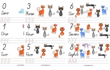 Cats - Numbers Free Printable