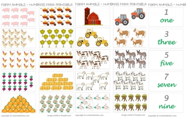 Farm animals - Numbers free printable