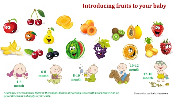 baby,food,introducing,infographic,fruit