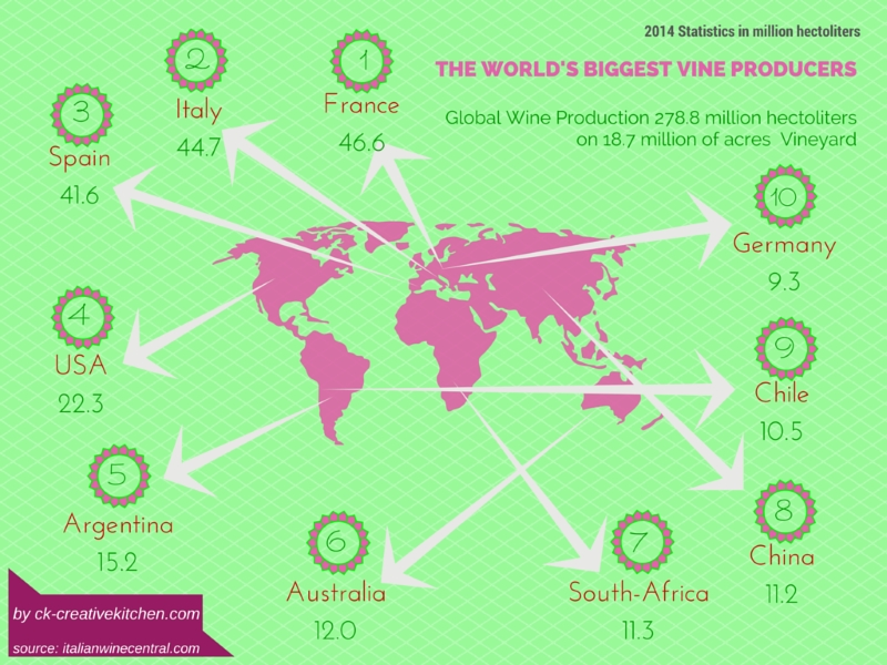 world,wine,producer,infographic,map